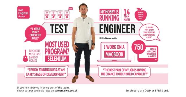 "DWP Recruitment Infographic ""Phil"""
