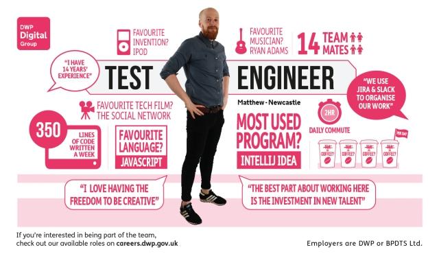 "DWP Recruitment Infographic ""Matthew"""